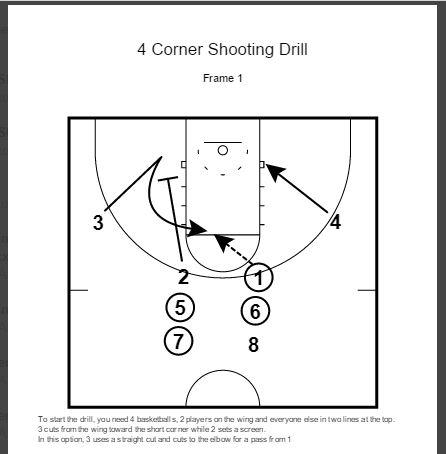 4 Corner Shooting Drill