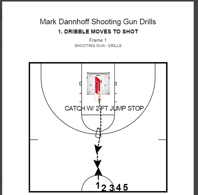 Mark Dannhoff Shooting Gun Drills - Dribble Moves to Shot