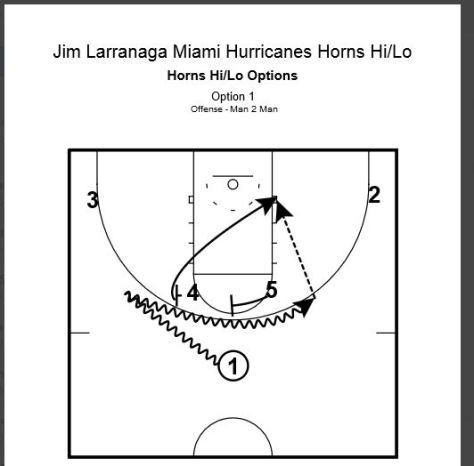 Jim Larranaga Miami Hurricanes Horns Hi/Lo Options