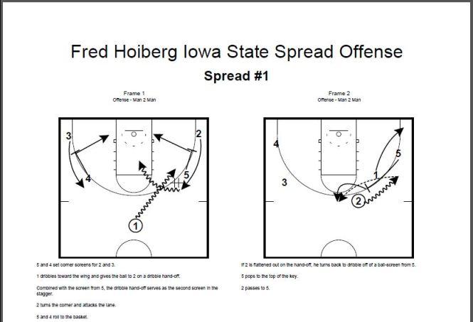 Fred Hoiberg Iowa State Spread Offense