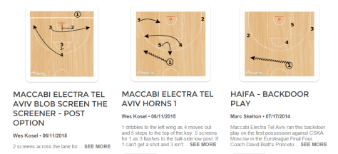 NABC International Update: Maccabi Tel Aviv Set Plays