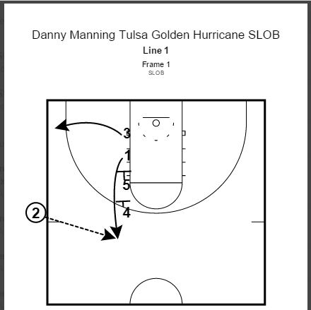 Danny Manning Tulsa Golden Hurricane SLOB