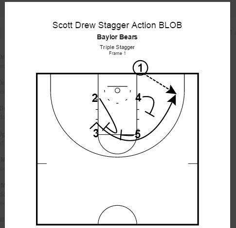 Scott Drew Stagger Action BLOB