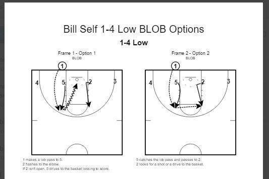 Bill Self 1-4 Low BLOB Options