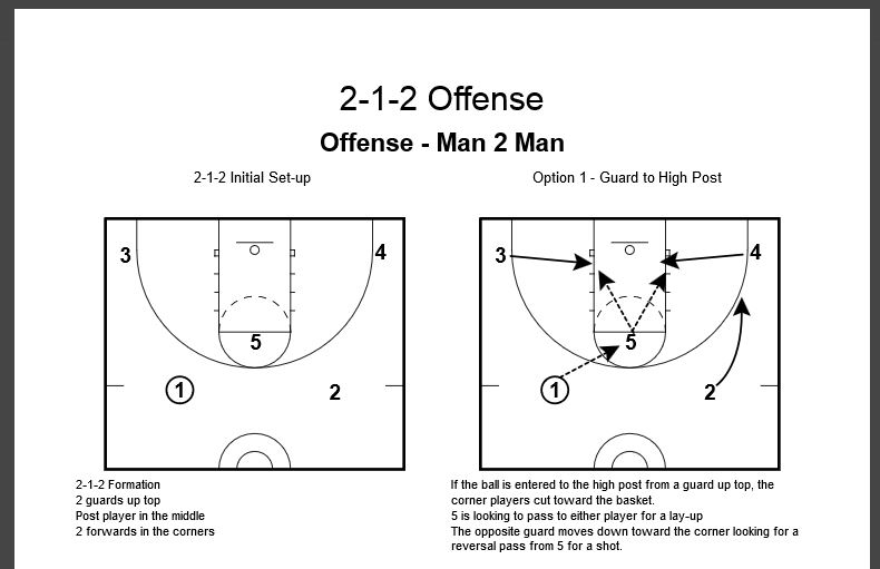 Youth 2 1 Offense