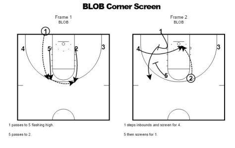 blobcornerscreen