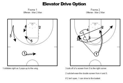 elevatordriveoption