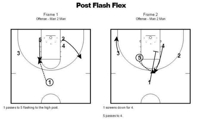 postflashflex