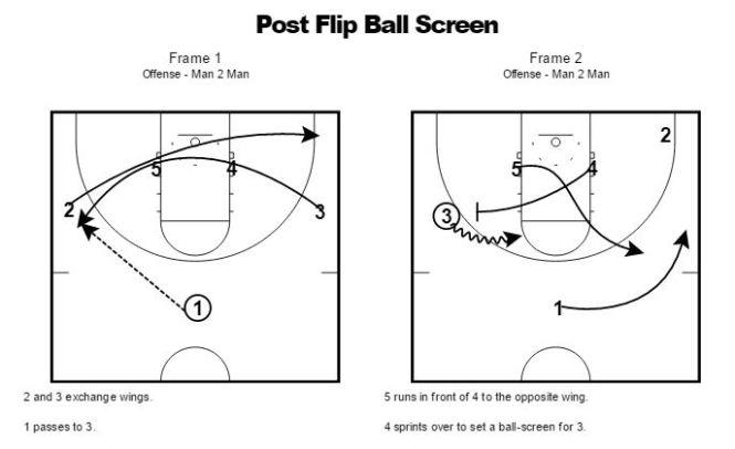 postflipballscreen